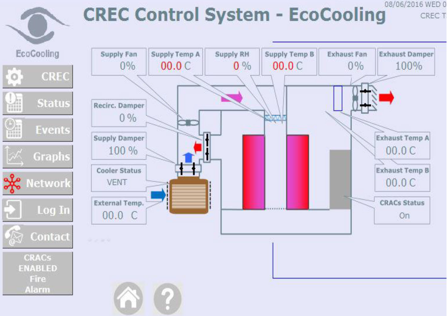 Data Center Cooling – Control
